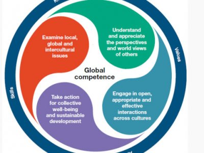 Pisa global competency